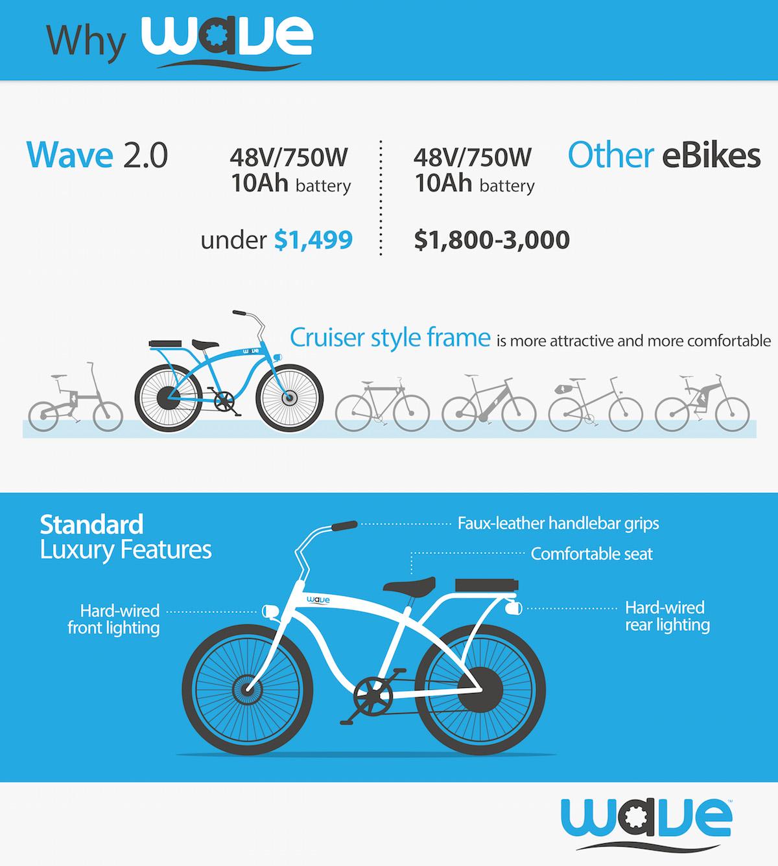 IG 4 1499 - Wave 2.0